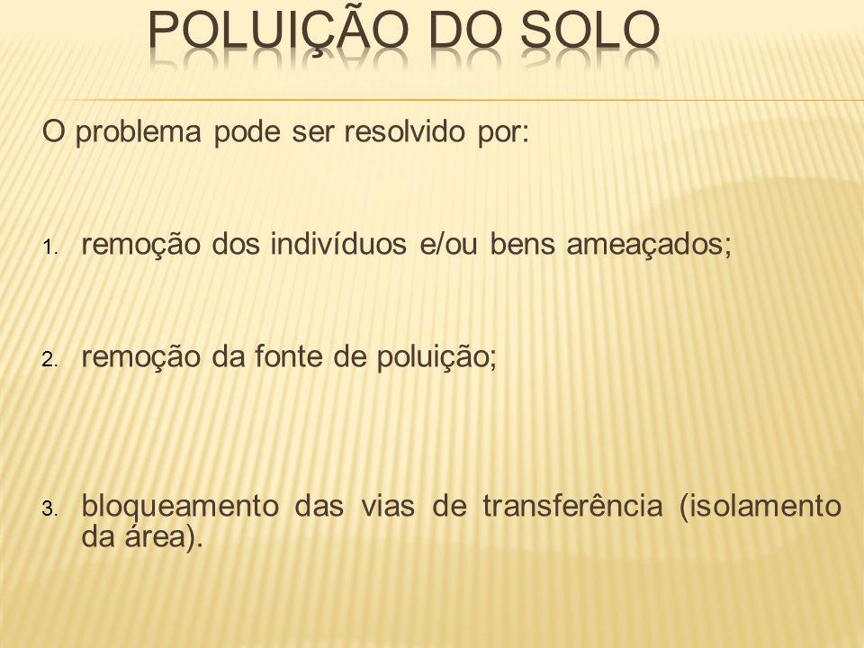 O problema pode ser resolvido por: 1. remoção dos indivíduos e/ou bens ameaçados; 2. remoção da fonte de poluição; 3. bloqueamento das vias de transfe