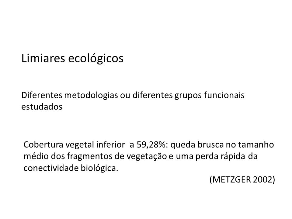 Cobertura vegetal inferior a 59,28%: queda brusca no tamanho médio dos fragmentos de vegetação e uma perda rápida da conectividade biológica. (METZGER