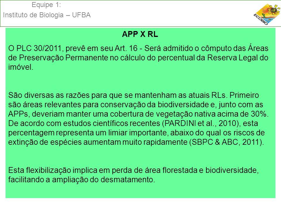 Equipe 1: Instituto de Biologia – UFBA Dificuldades da gestão ambiental – atuação dos técnicos e gestores Simone, Denilson e Augusto