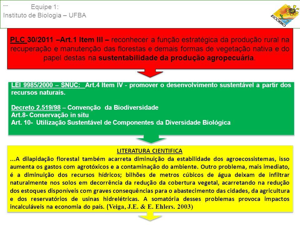 Equipe 1: Instituto de Biologia – UFBA PLC 30/2011 –Art.1 Item III – reconhecer a função estratégica da produção rural na recuperação e manutenção das