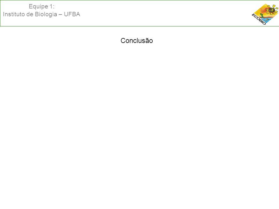 Equipe 1: Instituto de Biologia – UFBA Conclusão