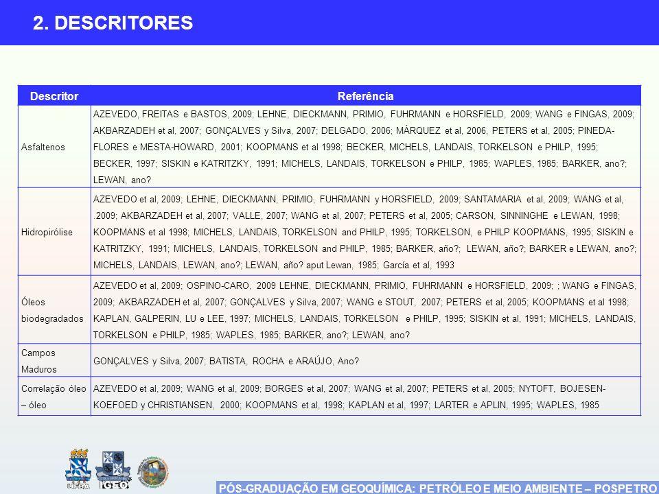PÓS-GRADUAÇÃO EM GEOQUÍMICA: PETRÓLEO E MEIO AMBIENTE – POSPETRO 2. DESCRITORES DescritorReferência Asfaltenos AZEVEDO, FREITAS e BASTOS, 2009; LEHNE,