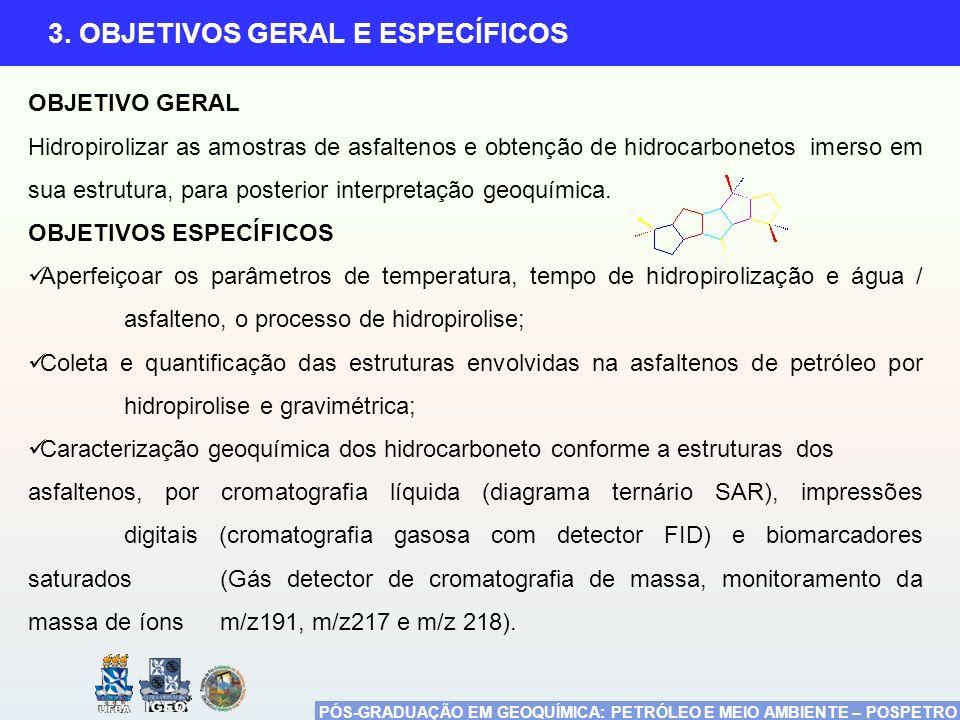 PÓS-GRADUAÇÃO EM GEOQUÍMICA: PETRÓLEO E MEIO AMBIENTE – POSPETRO 3. OBJETIVOS GERAL E ESPECÍFICOS OBJETIVO GERAL Hidropirolizar as amostras de asfalte