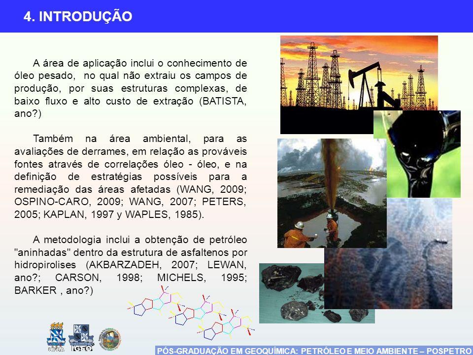 PÓS-GRADUAÇÃO EM GEOQUÍMICA: PETRÓLEO E MEIO AMBIENTE – POSPETRO 4. INTRODUÇÃO A área de aplicação inclui o conhecimento de óleo pesado, no qual não e