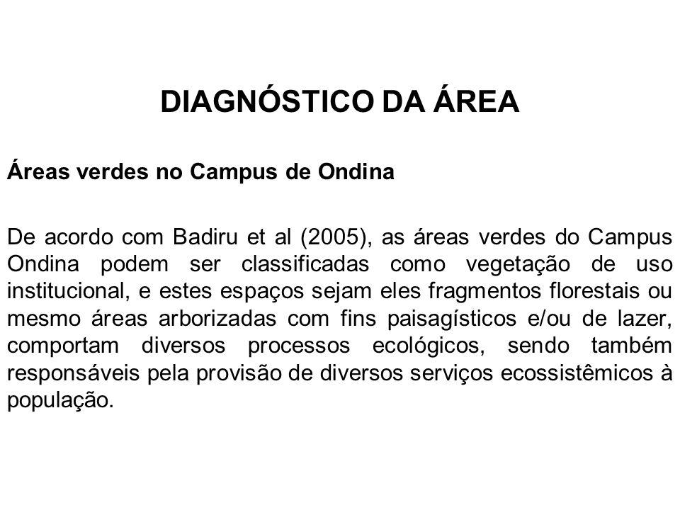 DIAGNÓSTICO DA ÁREA Áreas verdes no Campus de Ondina De acordo com Badiru et al (2005), as áreas verdes do Campus Ondina podem ser classificadas como
