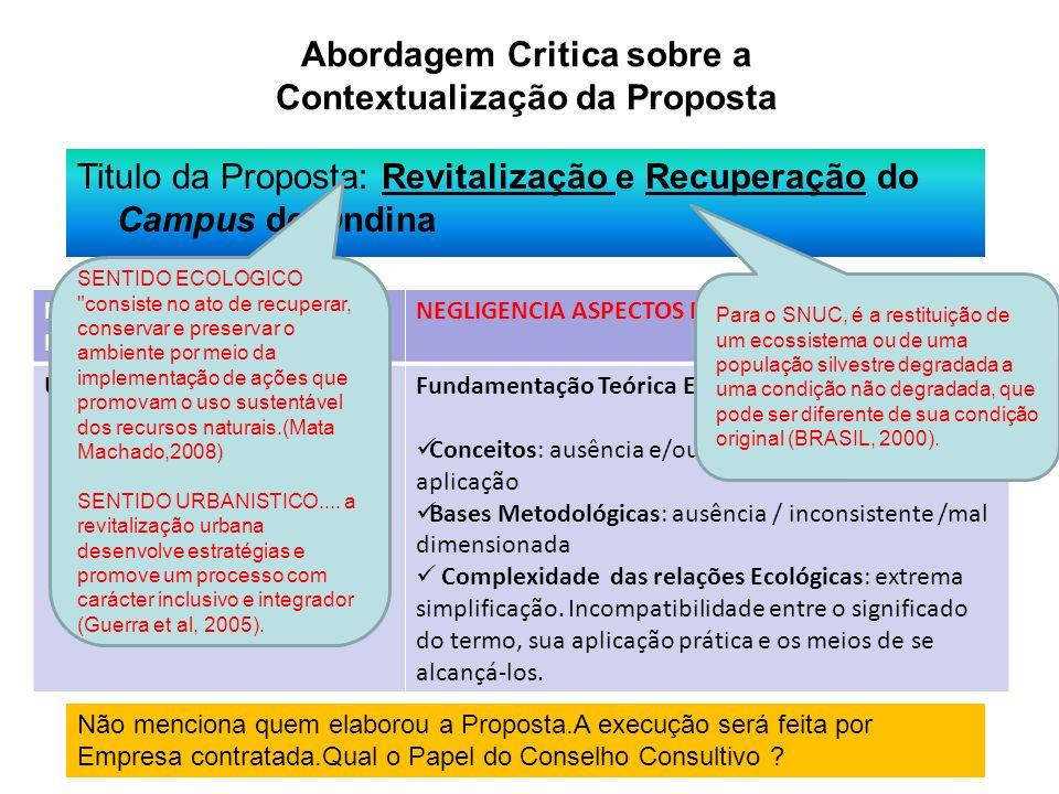 Abordagem Critica sobre a Contextualização da Proposta PROPOSTA ENVOLVE TEMAS RELACIONADOS A NEGLIGENCIA ASPECTOS RELATIVOS A Urbanismo x EcologiaFund