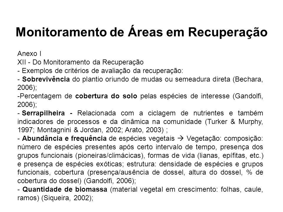 Monitoramento de Áreas em Recuperação Anexo I XII - Do Monitoramento da Recuperação - Exemplos de critérios de avaliação da recuperação: - Sobrevivênc