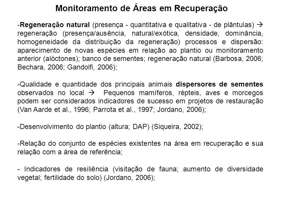 Monitoramento de Áreas em Recuperação -Regeneração natural (presença - quantitativa e qualitativa - de plântulas) regeneração (presença/ausência, natu