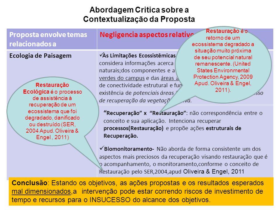 Abordagem Critica sobre a Contextualização da Proposta Proposta envolve temas relacionados a Negligencia aspectos relativos Ecologia de Paisagem Ecolo