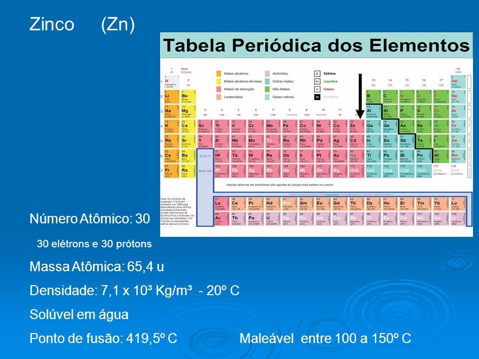 Zinco (Zn) Número Atômico: 30 30 elétrons e 30 prótons Massa Atômica: 65,4 u Densidade: 7,1 x 10³ Kg/m³ - 20º C Solúvel em água Ponto de fusão: 419,5º C Maleável entre 100 a 150º C