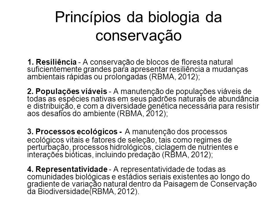 Princípios da biologia da conservação 1. Resiliência - A conservação de blocos de floresta natural suficientemente grandes para apresentar resiliência