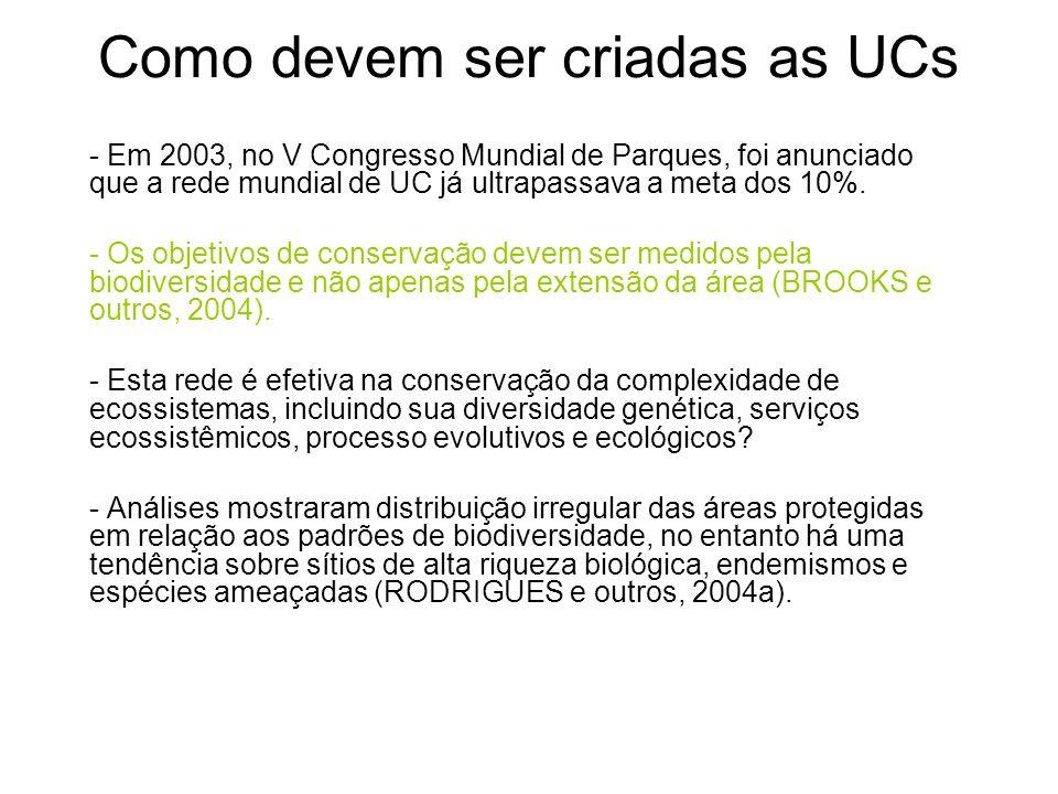 Como devem ser criadas as UCs Segundo Olmos (2007) um sistema ideal de UC deve conter amostras das comunidades biológicas originais, e ser desenhado de forma que esta representatividade seja preservada ao longo do tempo.
