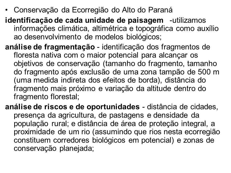 Conservação da Ecorregião do Alto do Paraná identificação de cada unidade de paisagem -utilizamos informações climática, altimétrica e topográfica com