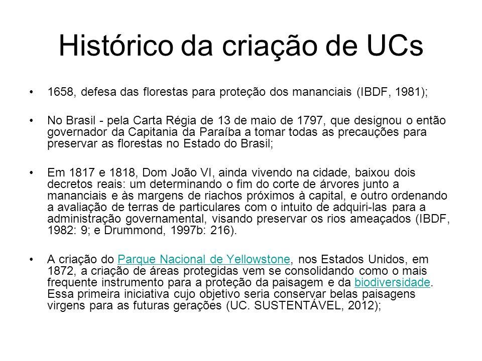 Histórico da criação de UCs 1658, defesa das florestas para proteção dos mananciais (IBDF, 1981); No Brasil - pela Carta Régia de 13 de maio de 1797,