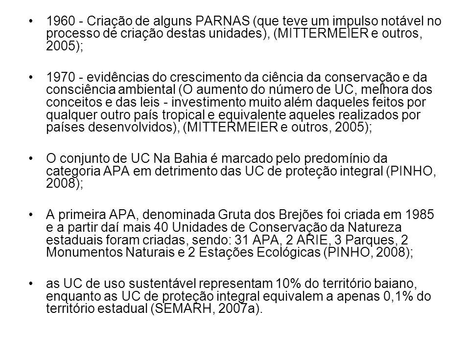 1960 - Criação de alguns PARNAS (que teve um impulso notável no processo de criação destas unidades), (MITTERMEIER e outros, 2005); 1970 - evidências