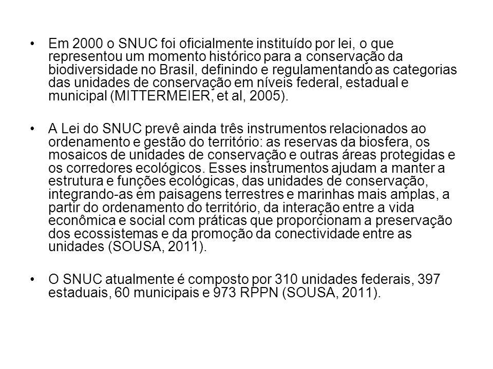 Em 2000 o SNUC foi oficialmente instituído por lei, o que representou um momento histórico para a conservação da biodiversidade no Brasil, definindo e