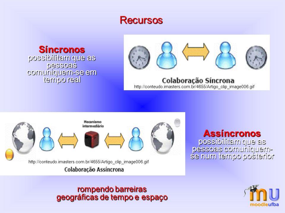 Síncronos possibilitam que as pessoas comuniquem-se em tempo real http://conteudo.imasters.com.br/4655/Artigo_clip_image006.gif Assíncronos possibilit