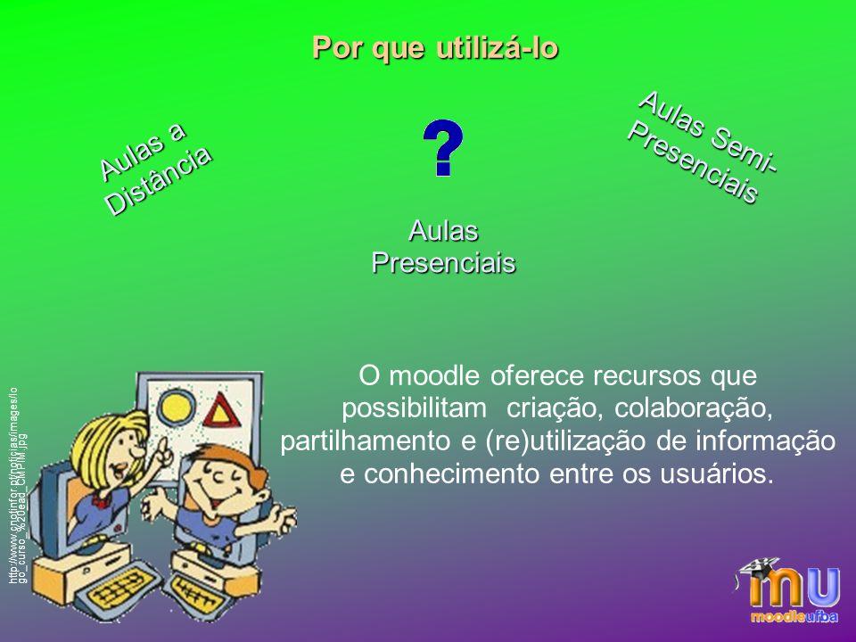 Por que utilizá-lo Aulas a Distância Aulas Semi- Presenciais Aulas Presenciais O moodle oferece recursos que possibilitam criação, colaboração, partil