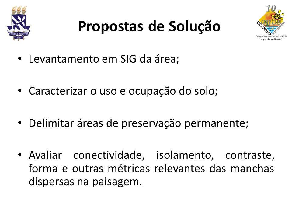 Propostas de Solução Levantamento em SIG da área; Caracterizar o uso e ocupação do solo; Delimitar áreas de preservação permanente; Avaliar conectivid