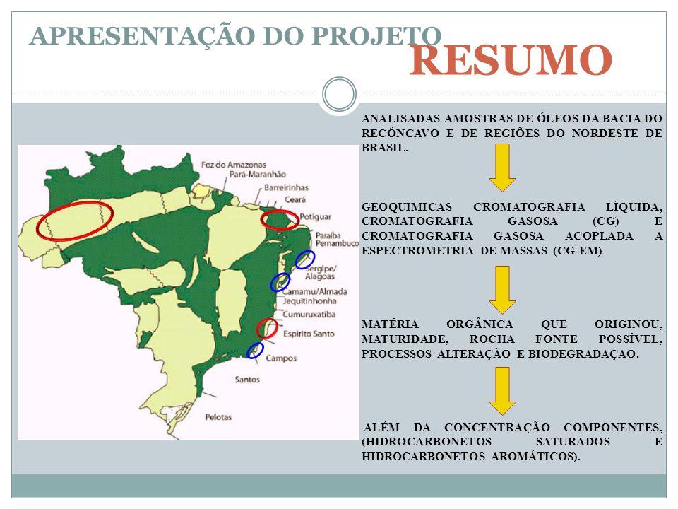 RESUMO ANALISADAS AMOSTRAS DE ÓLEOS DA BACIA DO RECÔNCAVO E DE REGIÕES DO NORDESTE DE BRASIL. GEOQUÍMICAS CROMATOGRAFIA LÍQUIDA, CROMATOGRAFIA GASOSA