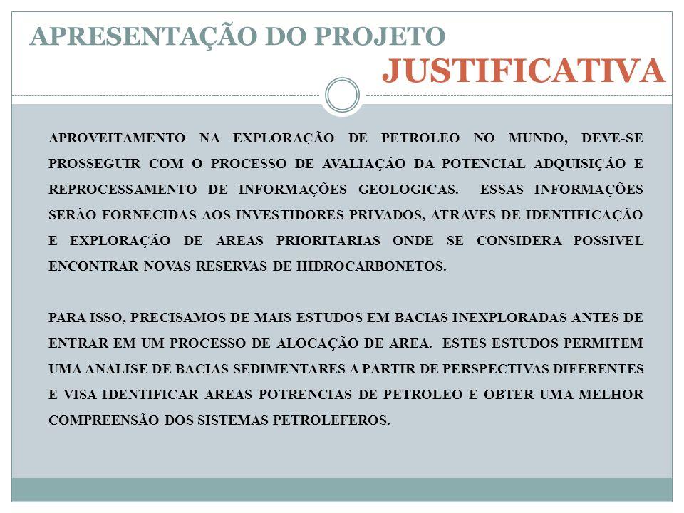JUSTIFICATIVA APROVEITAMENTO NA EXPLORAÇÃO DE PETROLEO NO MUNDO, DEVE-SE PROSSEGUIR COM O PROCESSO DE AVALIAÇÃO DA POTENCIAL ADQUISIÇÃO E REPROCESSAME