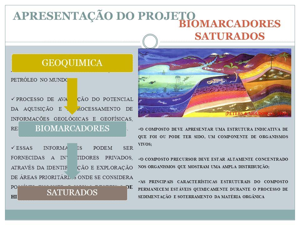 REFERENCIAS AQUINO NETO, F.R., TRENDEL, J. M., RESTLE, A., CONNAN, J., ALBRECHT, P.