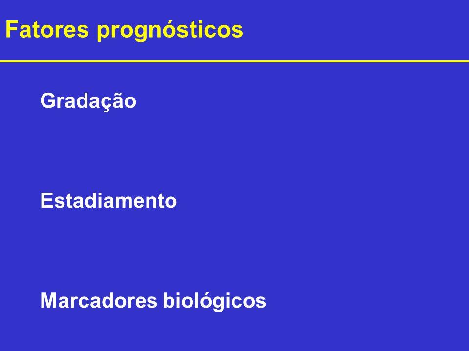 Gradação Estadiamento Marcadores biológicos Fatores prognósticos