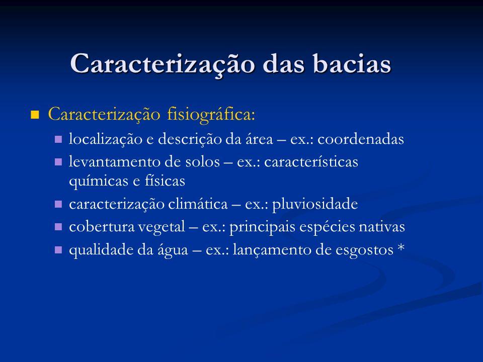 Caracterização das bacias Caracterização fisiográfica: localização e descrição da área – ex.: coordenadas levantamento de solos – ex.: características