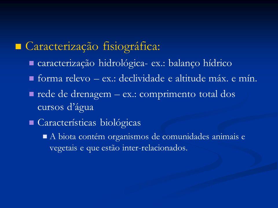 Caracterização fisiográfica: caracterização hidrológica- ex.: balanço hídrico forma relevo – ex.: declividade e altitude máx. e mín. rede de drenagem