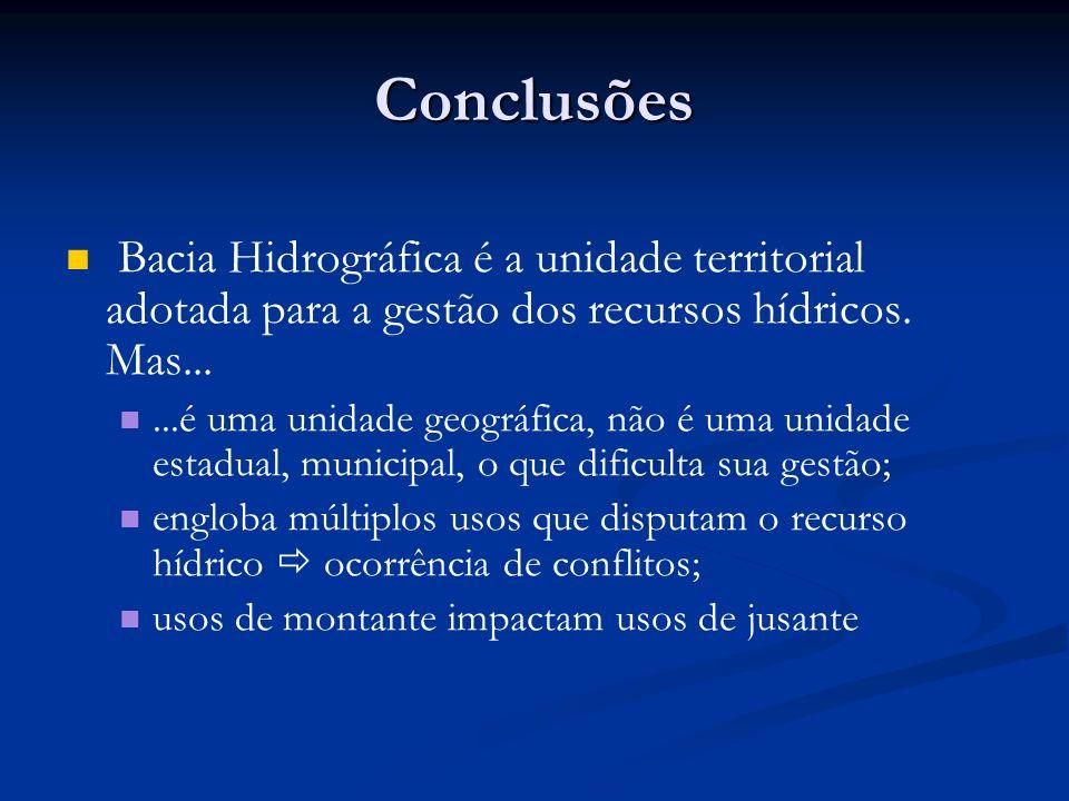 Conclusões Bacia Hidrográfica é a unidade territorial adotada para a gestão dos recursos hídricos. Mas......é uma unidade geográfica, não é uma unidad