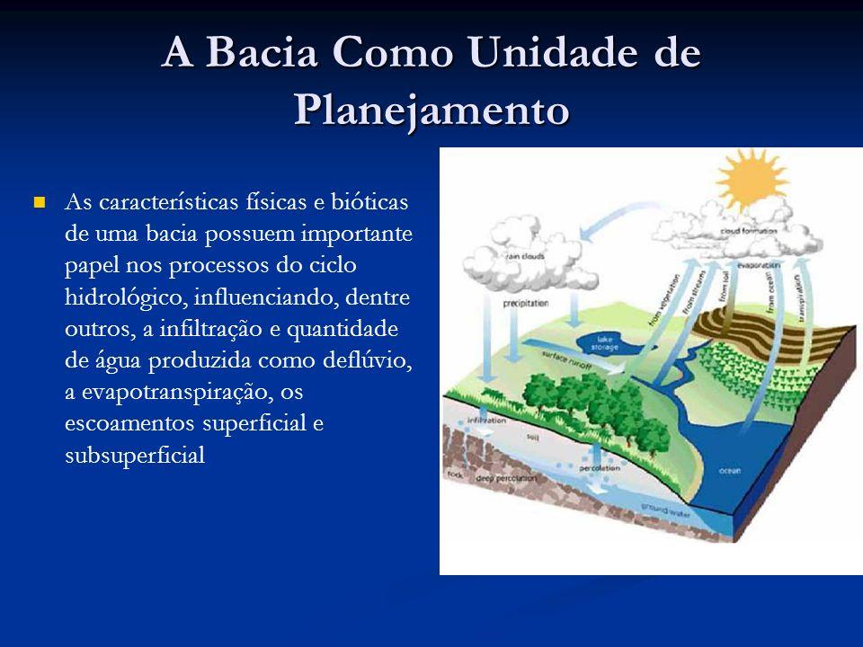 A Bacia Como Unidade de Planejamento As características físicas e bióticas de uma bacia possuem importante papel nos processos do ciclo hidrológico, i