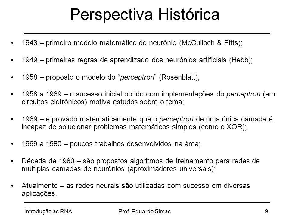 Introdução às RNAProf.Eduardo Simas20 Perceptron Apenas um neurônio.