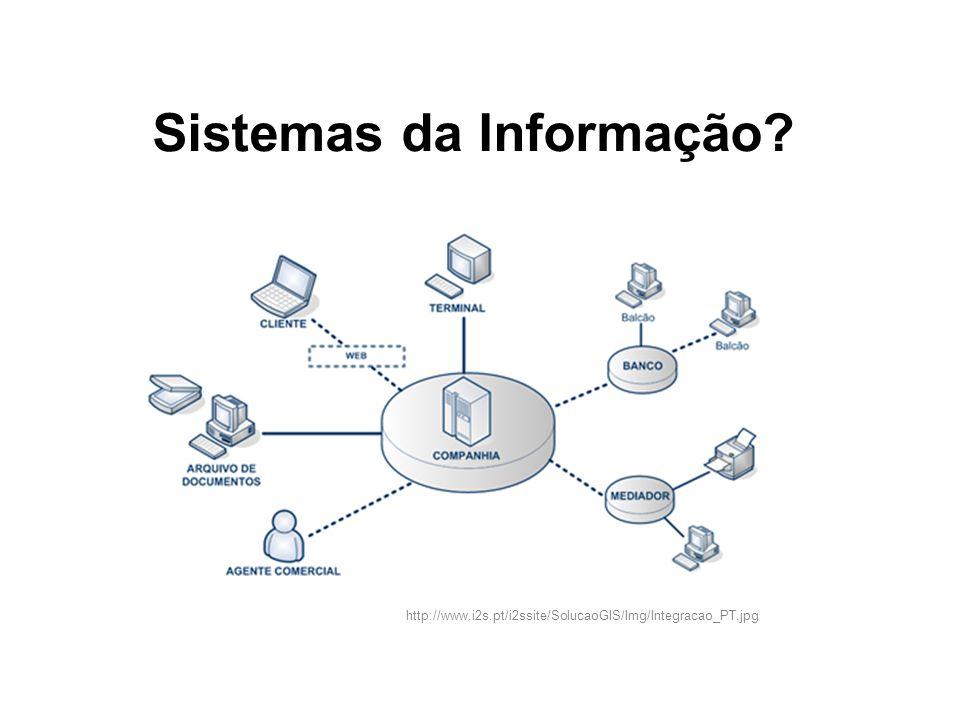Sistemas da Informação? http://www.i2s.pt/i2ssite/SolucaoGIS/Img/Integracao_PT.jpg