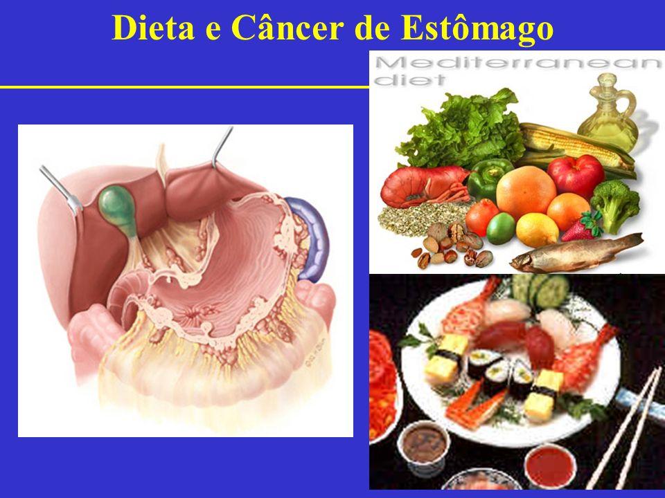 Dieta e Câncer de Estômago