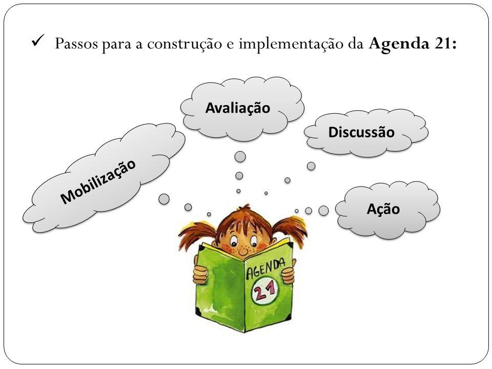 Mobilização Avaliação Discussão Ação Passos para a construção e implementação da Agenda 21: