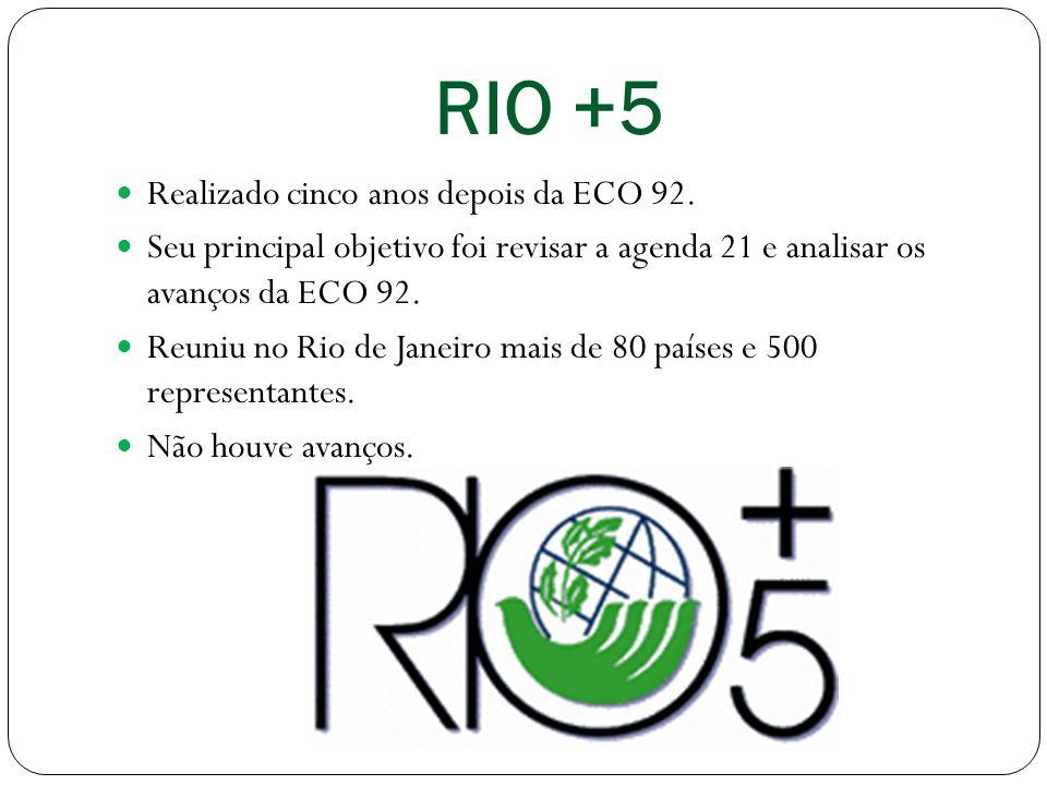 RIO +5 Realizado cinco anos depois da ECO 92. Seu principal objetivo foi revisar a agenda 21 e analisar os avanços da ECO 92. Reuniu no Rio de Janeiro