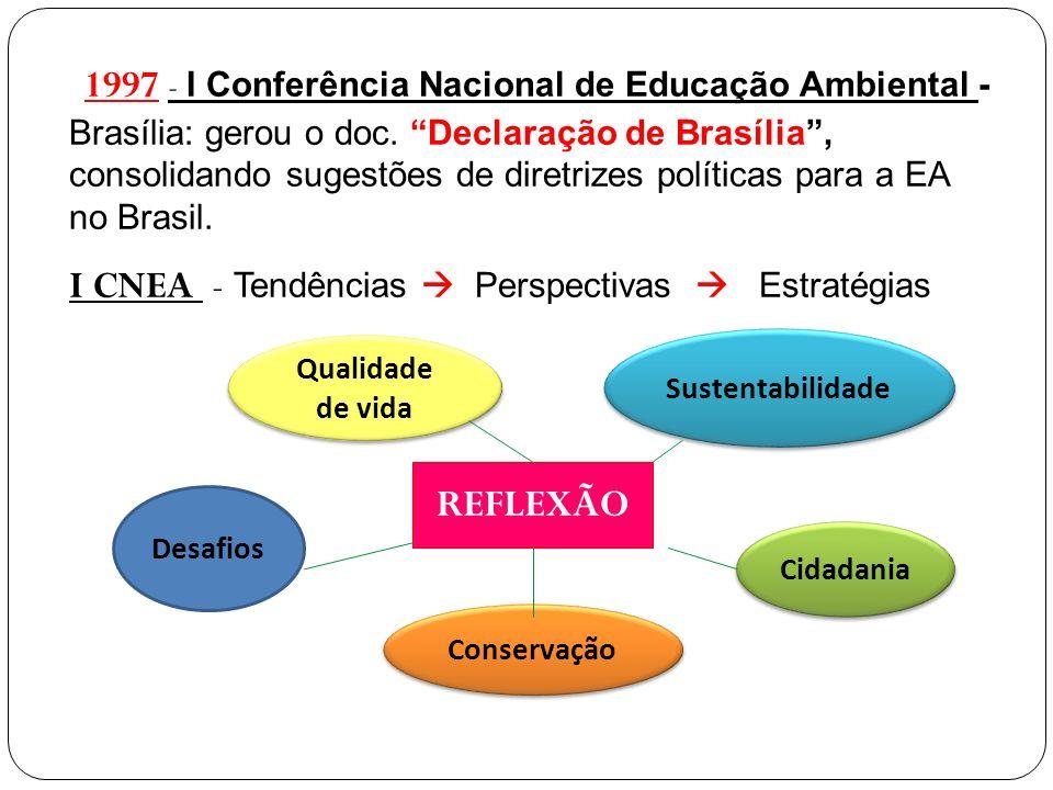 1997 - I Conferência Nacional de Educação Ambiental - Brasília: gerou o doc. Declaração de Brasília, consolidando sugestões de diretrizes políticas pa