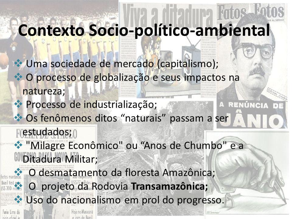 Contexto Socio-político-ambiental Uma sociedade de mercado (capitalismo); O processo de globalização e seus impactos na natureza; Processo de industri