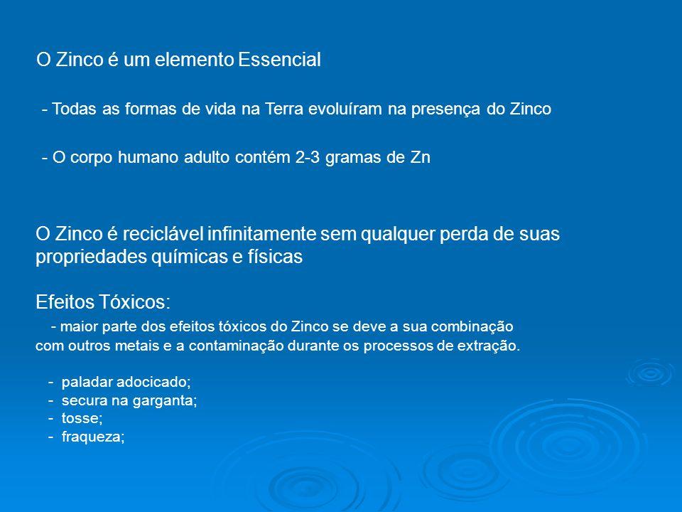 O Zinco é um elemento Essencial - Todas as formas de vida na Terra evoluíram na presença do Zinco - O corpo humano adulto contém 2-3 gramas de Zn O Zi