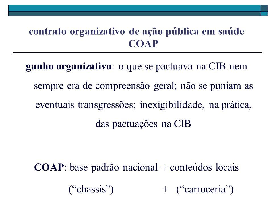 contrato organizativo de ação pública em saúde COAP ganho organizativo: o que se pactuava na CIB nem sempre era de compreensão geral; não se puniam as