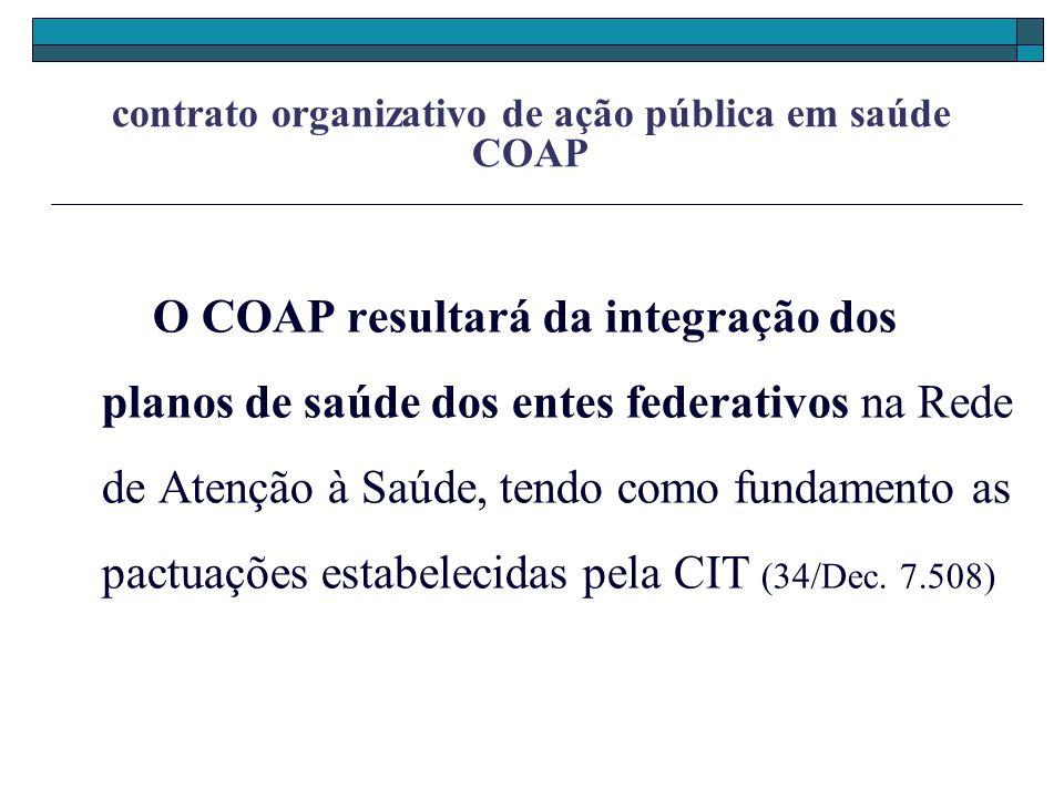 contrato organizativo de ação pública em saúde COAP O COAP resultará da integração dos planos de saúde dos entes federativos na Rede de Atenção à Saúd