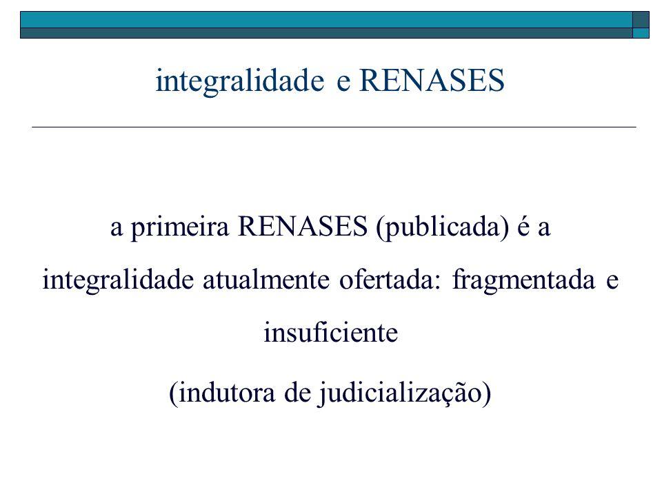 integralidade e RENASES a primeira RENASES (publicada) é a integralidade atualmente ofertada: fragmentada e insuficiente (indutora de judicialização)