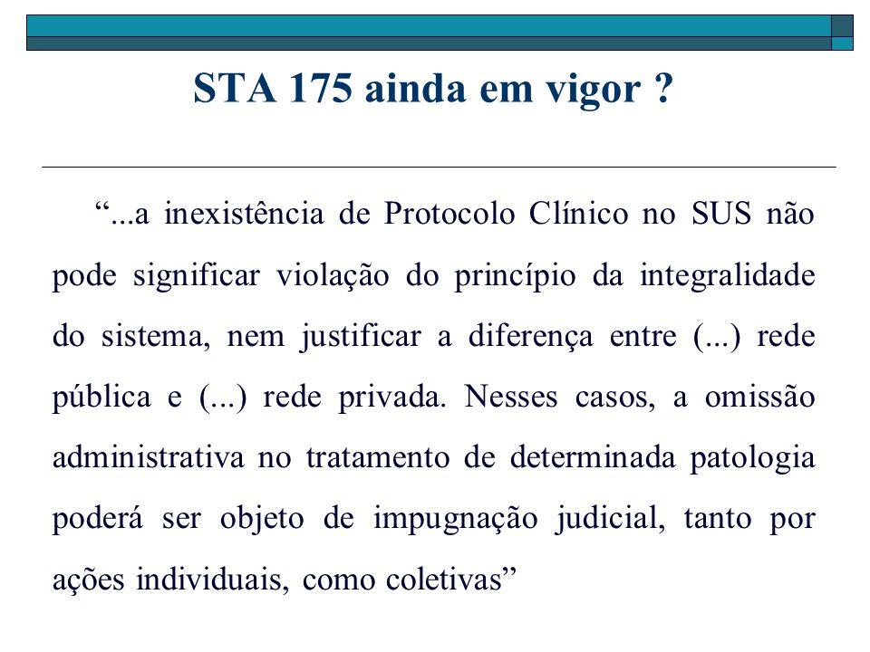STA 175 ainda em vigor ?...a inexistência de Protocolo Clínico no SUS não pode significar violação do princípio da integralidade do sistema, nem justi