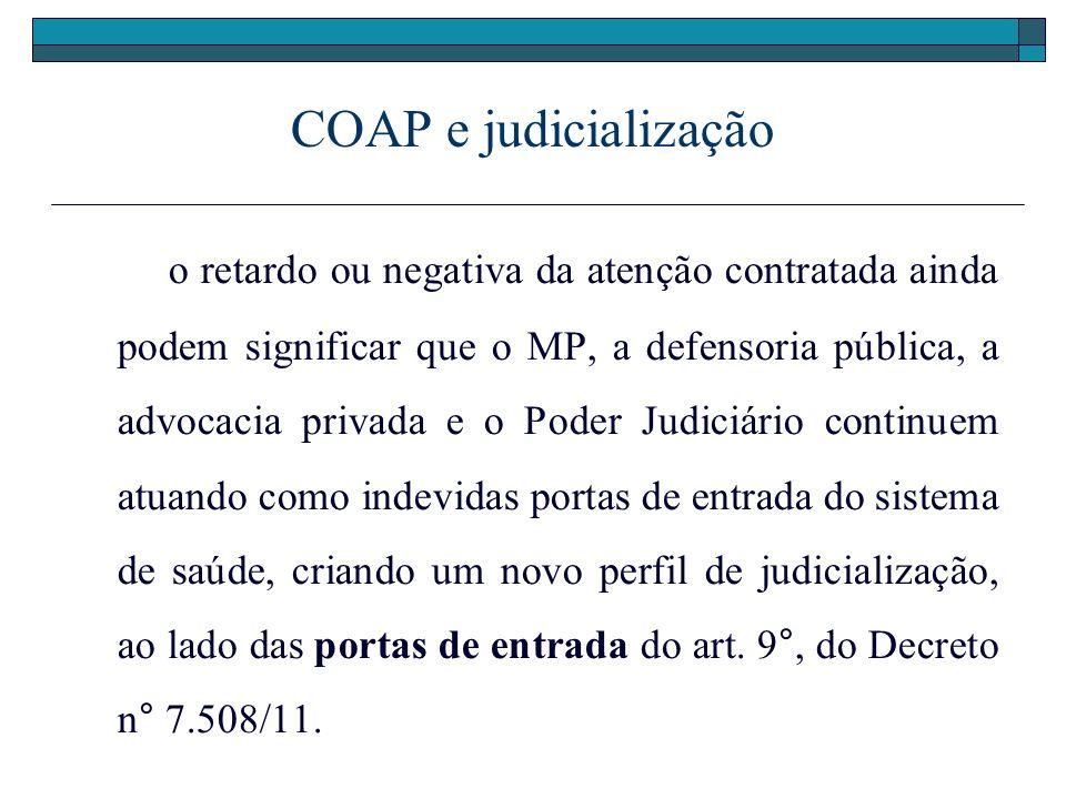 COAP e judicialização o retardo ou negativa da atenção contratada ainda podem significar que o MP, a defensoria pública, a advocacia privada e o Poder