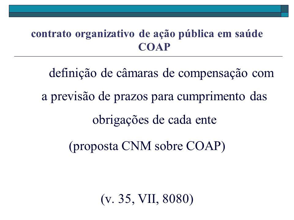 contrato organizativo de ação pública em saúde COAP definição de câmaras de compensação com a previsão de prazos para cumprimento das obrigações de ca