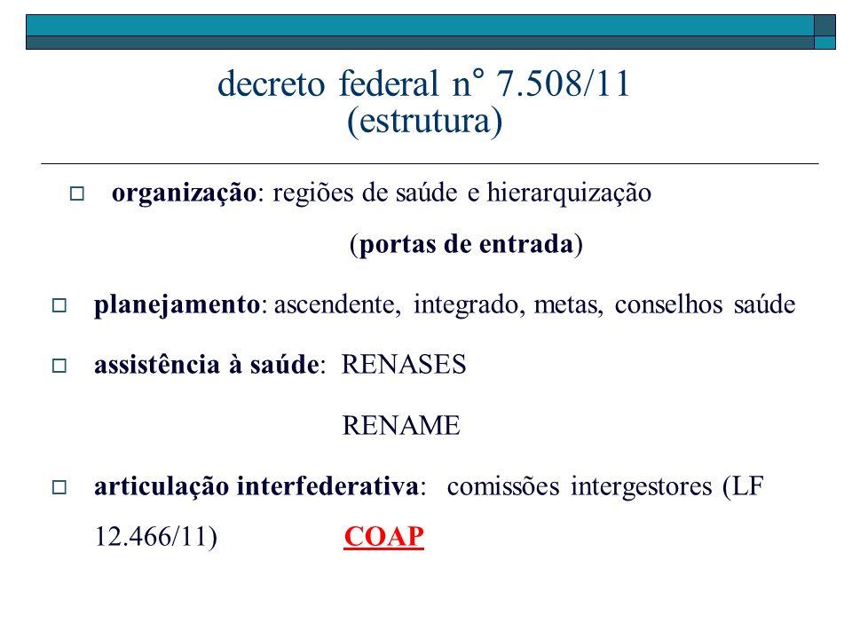 decreto federal n° 7.508/11 (estrutura) organização: regiões de saúde e hierarquização (portas de entrada) planejamento: ascendente, integrado, metas,