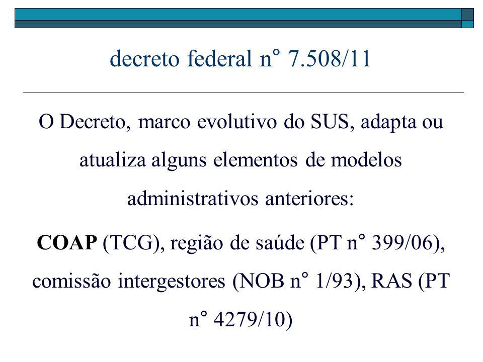 decreto federal n° 7.508/11 O Decreto, marco evolutivo do SUS, adapta ou atualiza alguns elementos de modelos administrativos anteriores: COAP (TCG),