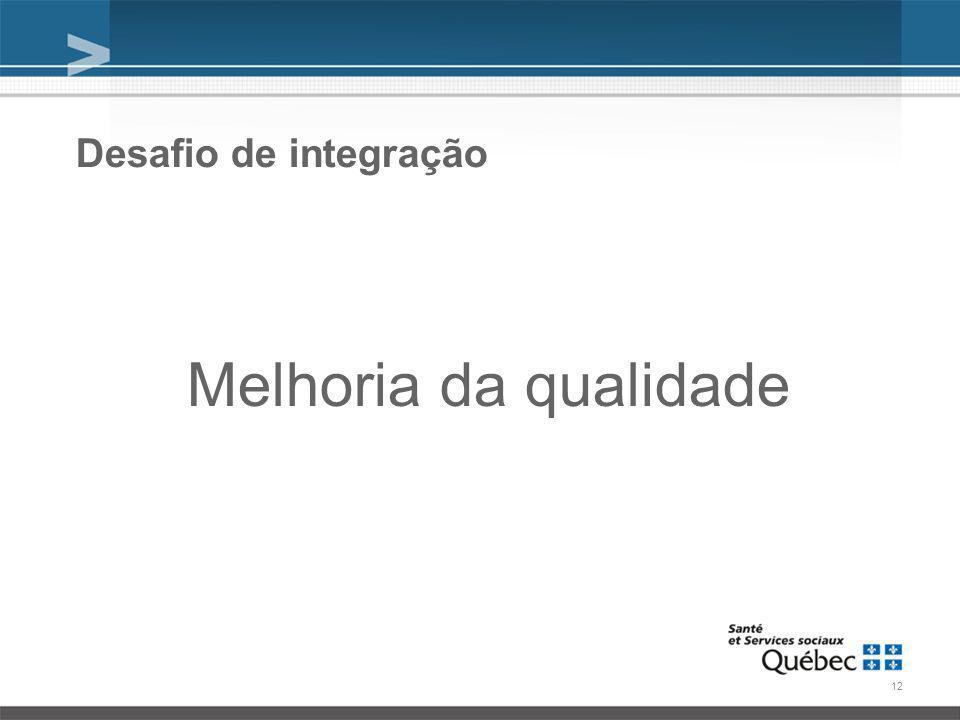 Desafio de integração Melhoria da qualidade 12