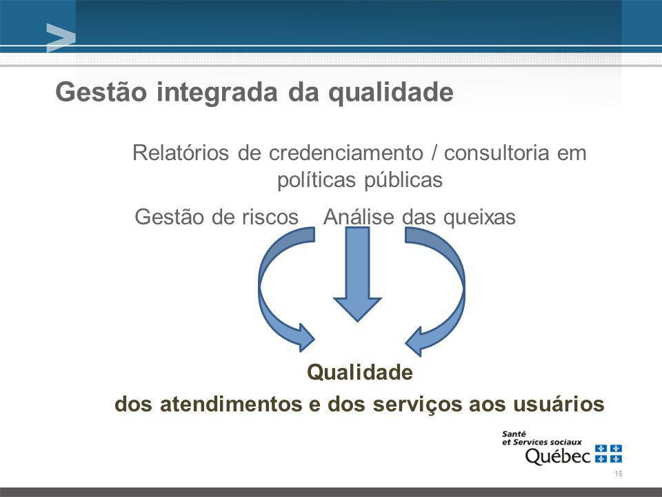 Gestão integrada da qualidade Relatórios de credenciamento / consultoria em políticas públicas Gestão de riscos Análise das queixas Qualidade dos atendimentos e dos serviços aos usuários 16