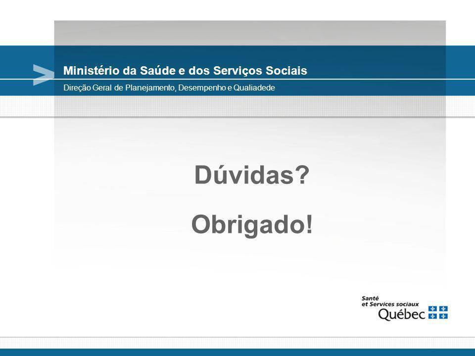 Ministério da Saúde e dos Serviços Sociais Dúvidas.